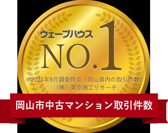 岡山市中古マンション取引件数No1